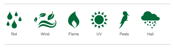 Rot, Wind, Flame, UV, Pests, Hail